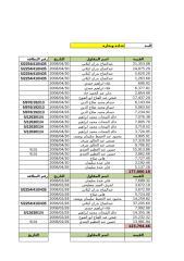 اعمال 2007-2008.xlsx