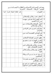 مقياس المساندة الاجتماعية للطلاب ومقياس الطموح.doc