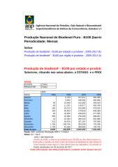 Producao-de-Biodiesel-b.xls