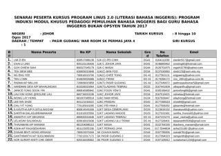 2017-08-02_SENARAI NAMA PESERTA KURSUS NON OPSYEN PG.doc